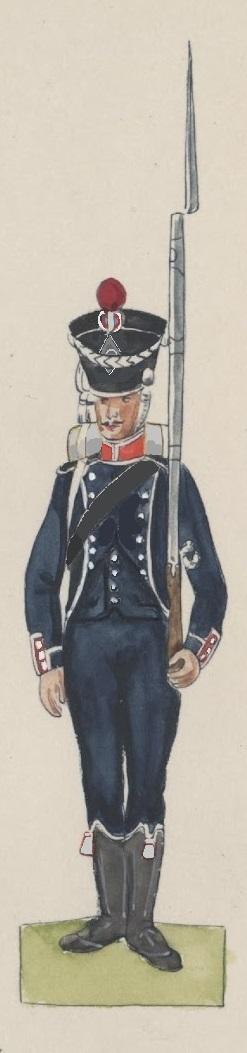Chasseur du 33e Léger, 1812