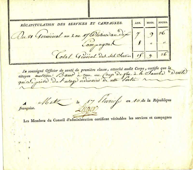 soldats campagne napoléoniens morts